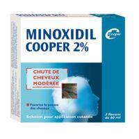 MINOXIDIL COOPER 2 %, solution pour application cutanée en flacon à AMBARÈS-ET-LAGRAVE