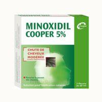 MINOXIDIL COOPER 5 %, solution pour application cutanée à AMBARÈS-ET-LAGRAVE